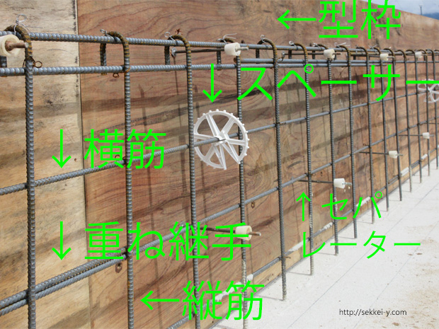 型枠内の建築材料