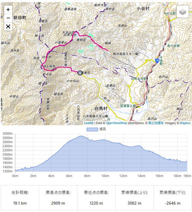 白馬岳コース