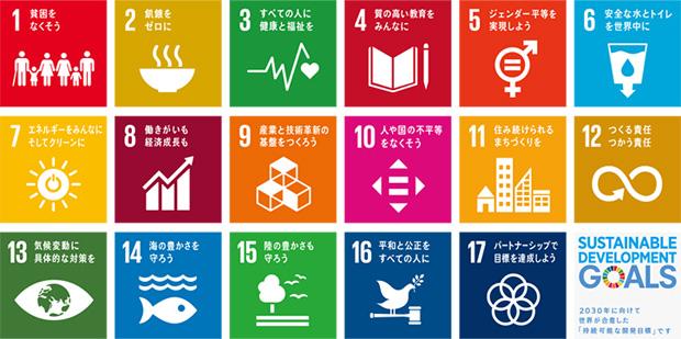 吉野聡建築設計室 SDGs